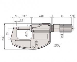 Micrometer MIC Size