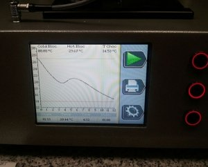 exotherm EXS DS Display